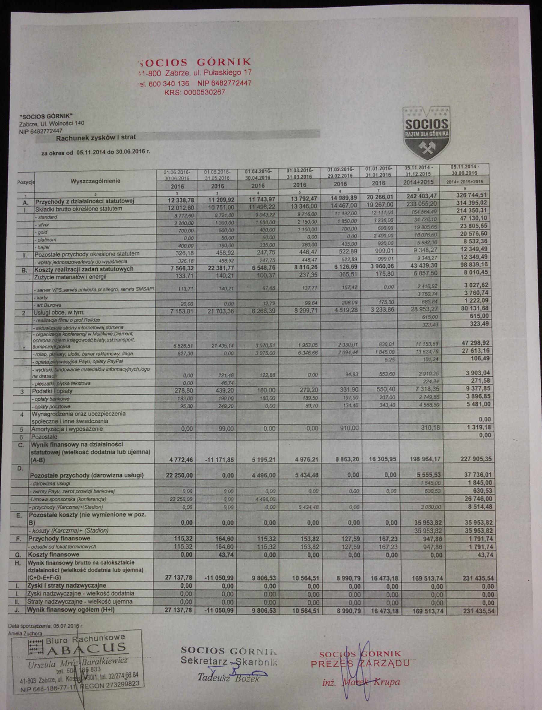 sprawozdanie507